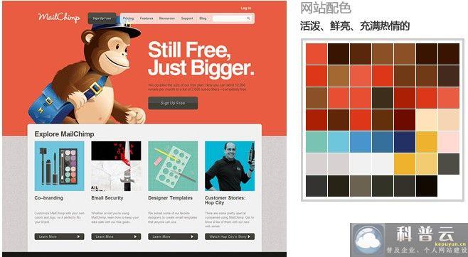 MailChimp网页设计特点
